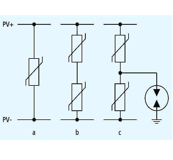 Bild 2: Schutz vor Überspannung bieten Schaltungen mit (a) einem oder (b) zwei Varistoren sowie (c) zwei Varistoren mit zusätzlichem gasgefüllten Überspannungsableiter.