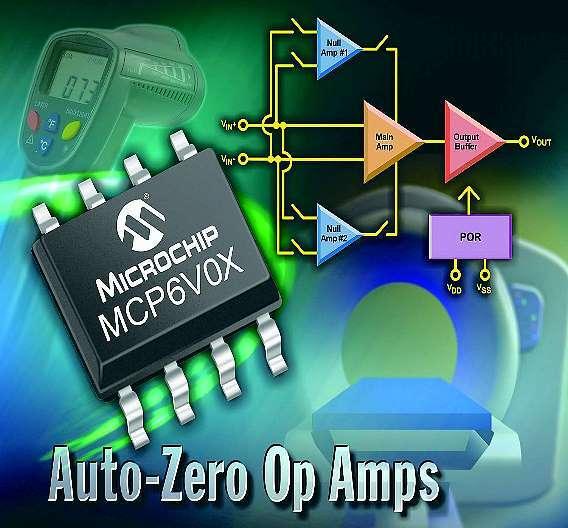 Bild 1: Der Operationsverstärker »MCP6V0x« von Microchip ist mit einer Auto-Zero-Architektur ausgestattet, die den Baustein in regelmäßigen Abständen nachkalibriert.