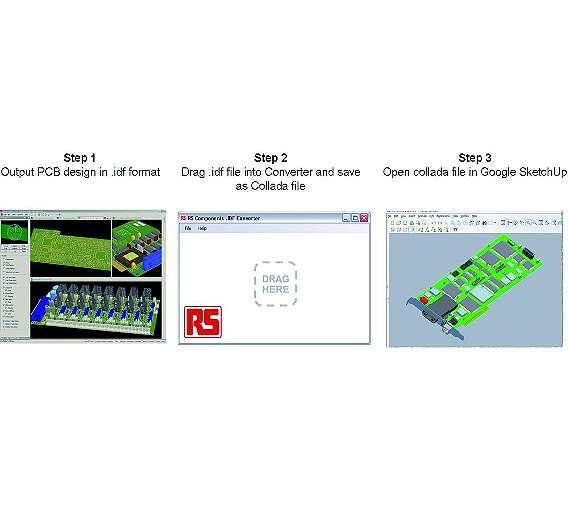 Bild 3: Ein kostenloses Tool wandelt ein Leiterplattendesign im IDF-Format in drei Schritten eine in 3D-Darstellung im COLLADA-Format, das sich in »Google SketchUp« darstellen lässt