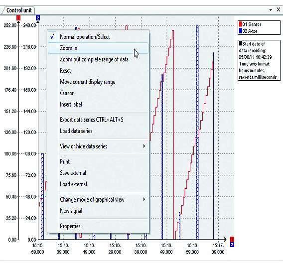 Bild 1: Grafische Darstellung von Systemparametern zur Laufzeit