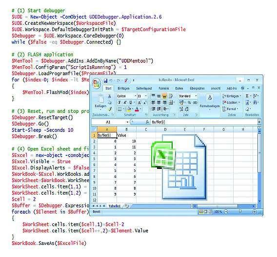Bild 4: Automatisierter Test mit »Windows Power Shell Script« zur Steuerung von Debugger und Excel
