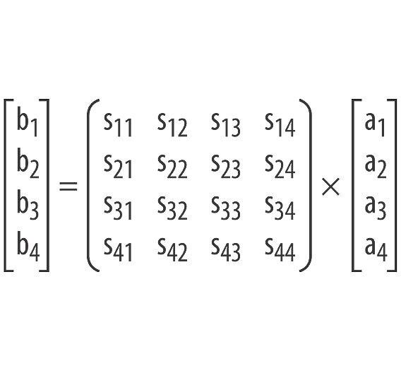 Gleichung 1. Streumatrix eines 4-Port-Filterelements.