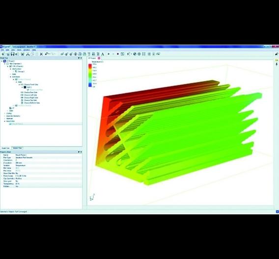 Simulations-Software 6SigmaET