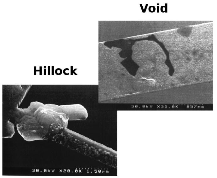 Bild 2. Hillock- und Void-Bildungen in Leiterbahnen aufgrund von Elektromigration.