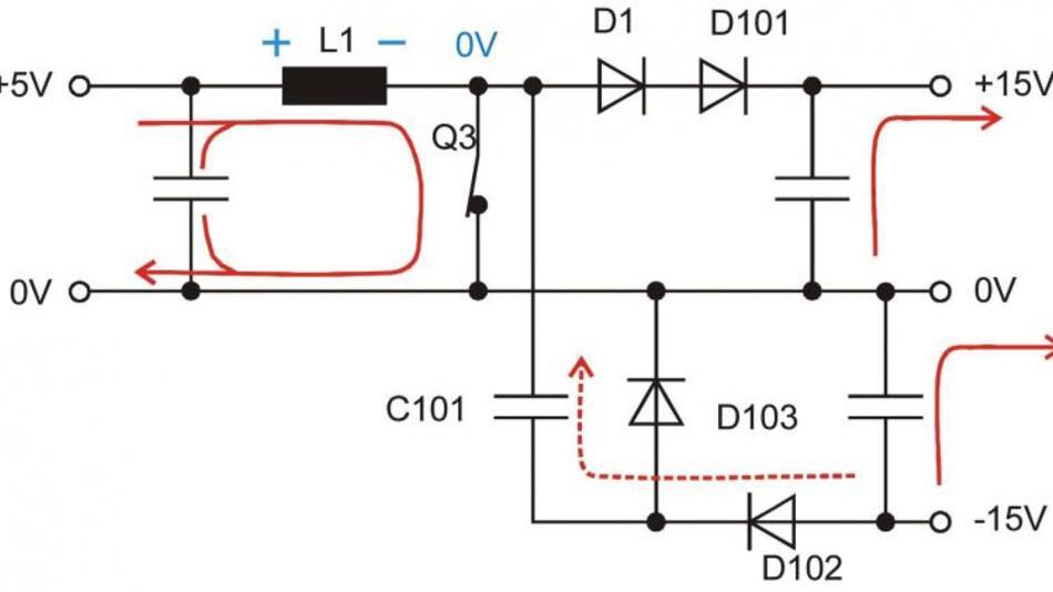 Bild 2: Situation, wenn der MOSFET Q3 leitet