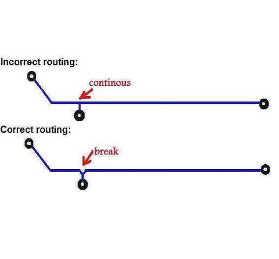 Bild 5: Auswirkungen des Routings auf die Korrektheit der From-To-Messungen