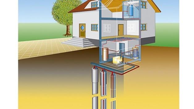 oberfl chennahe geothermie berliner erdw rme potenzial. Black Bedroom Furniture Sets. Home Design Ideas