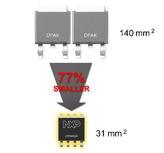 Dual-Power-S08-MOSFETs