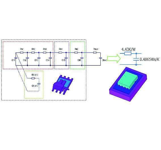 Bild 2: BSC014N04LS auf IMS mit thermischem Ersatzschaltbild des gesamten Aufbaus