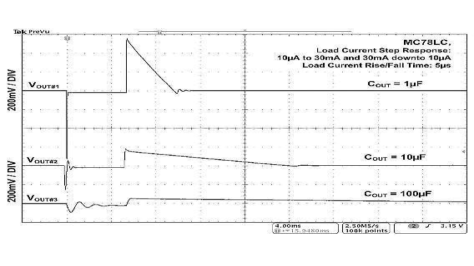 Bild 1: Bei LDOs mit konstantem Arbeitspunkt wie dem »MC78LC« lassen sich Lasttransienten zwar durch einen größeren Ausgangskondensator COUT verringern, das geht aber zu Lasten der Einschwingdauer
