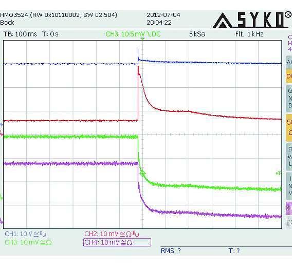 Hybridtechnik im Fahrzeug: Bordnetz gut versorgen   DESIGN&ELEKTRONIK