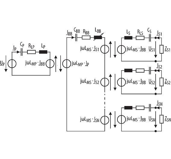 Bild 2. Das Übertragungsmodell für variable Lasten mit Zwischenkopplungsstrecke (Backbone).