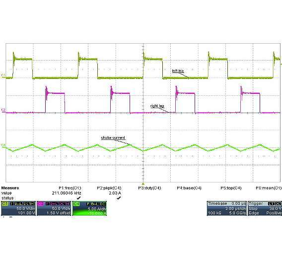 Bild 1: Keine Last am Ausgang (CH1 Transformator sekundäre Seite: Left Leg; CH2 Transformator sekundäre Seite: Right Leg; CH4 Ausgangsdrosselstrom)
