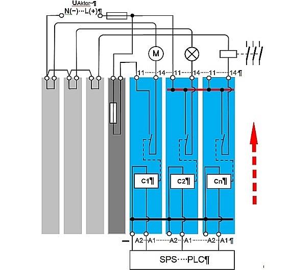 MasterBASIC in der Anwendung als Ausgangs-Koppel- Relais zwischen SPS und Aktoren