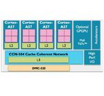 Die neue CPU erweitert die Architektur des Cortex-A15 auf 64bit und weist eine verbesserte Mikroarchitektur in Richtung noch mehr Rechenleistung auf.