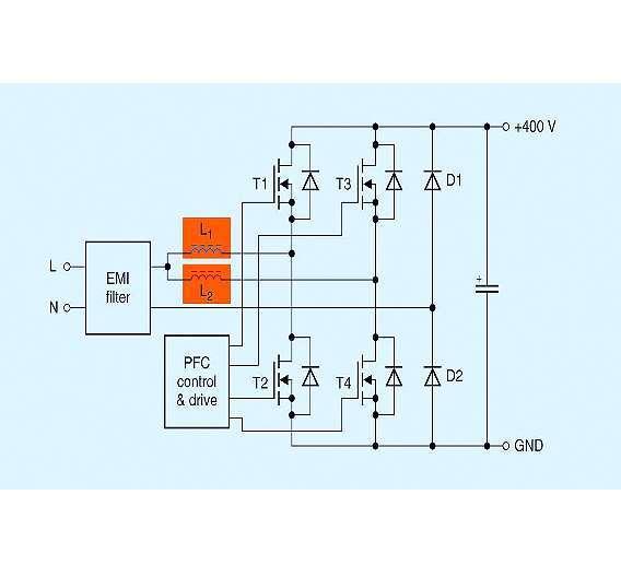Bild 1: Durch die Parallelschaltung zweier PFC-Zweige wird die hohe Ripple-Strombelastung aufgeteilt  dies steigert den Wirkungsgrad und verbessert die EMV