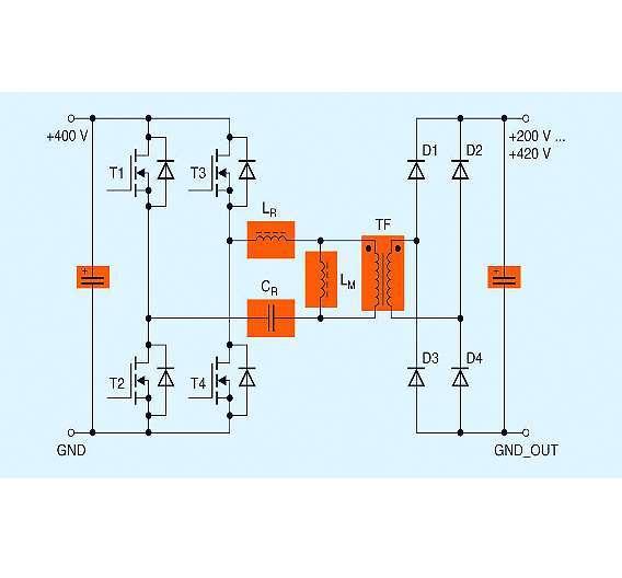 Bild 4: Beim Vollbrücken-LLC-Wandler setzt Finepower auf Induktivitäten der E-Mobility-Plattform von Epcos  das gilt sowohl für die Resonanzinduktivität (LR) als auch den Übertrager (TF)