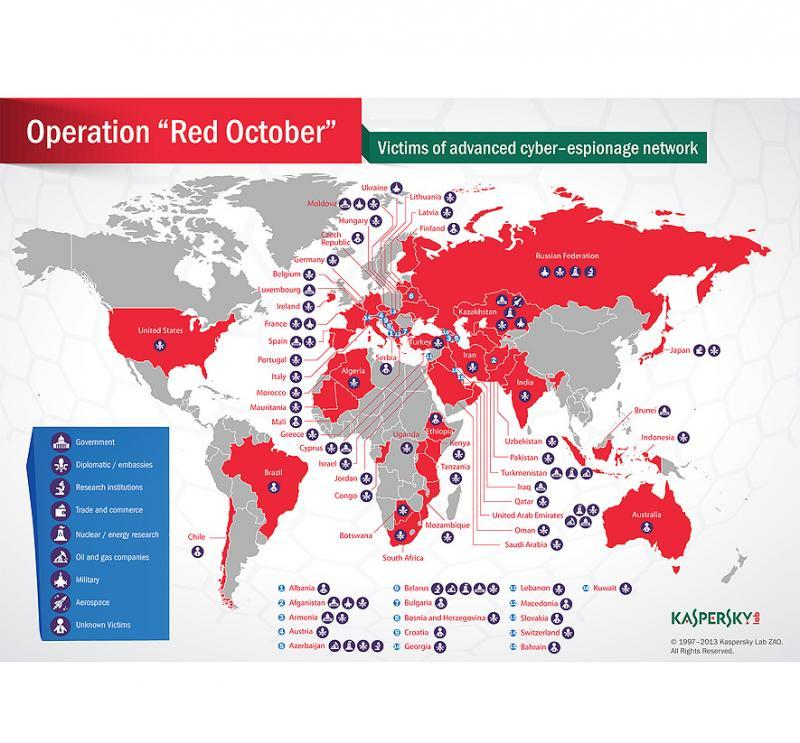 Seit mindestens fünf Jahren infiltriert die als »Roter Oktober« bezeichnete Spionage-Software u.a. Rechner in Regierungsorganisationen, Forschungseinrichtungen, Militär und im Energiesektor.
