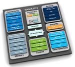 Blockschaltbild von Atmels neuer MPU-Familie mit ARM Cortex-A5.