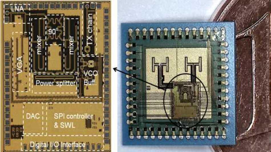 120-GHz-Radar-Chip (links) und SiP (rechts)