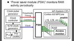 Der Power-Saver-Block berechnet auf Basis der RAM-Zugriffe den aktuellen Energiebedarf der CPU.