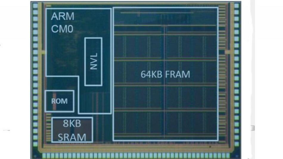 Das Die-Foto zeigt, dass FRAM und Coretx-M0 die Siliziumfläche dominieren - der NVL-Overhead hält sich in Grenzen.