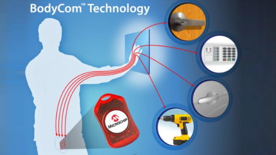 Bei »BodyCom« nutzt Microchip den menschlichen Körper als sicheren Kommunikationskanal.