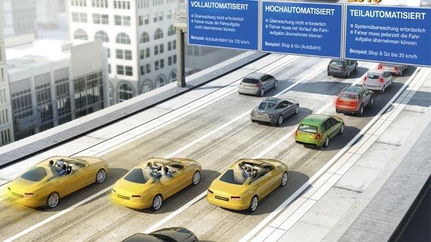 Die Automatisierung des Fahrzeugs wird schrittweise erfolgen. Angefangen bei der Teilautomatisierung ab 2016, über die Hochautomatisierung 2020, bis letztlich zur Vollautomatisierung ab 2025.