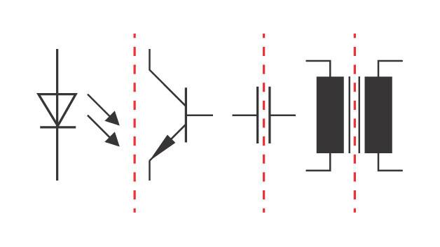 Bild 1. Wechselspannungs-Signale lassen sich mit Kondensatoren oder Transformatoren galvanisch entkoppeln. Optokoppler können auch Gleichspannungen über Isolationsbarrieren hinweg übertragen.