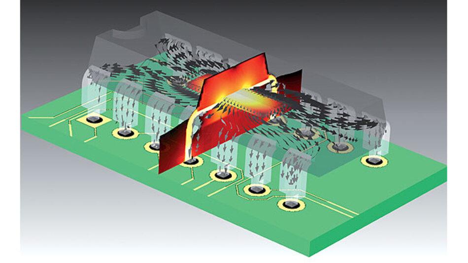 Bild 1. Wärmefluss in einem IC-Package.