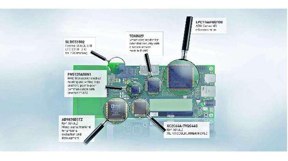 Bild 1: Das »Seriz I«-Entwicklungstool verfügt über einen NFC-Transceiver »PN512« von NXP und einen Cortex-M3-Mikrocontroller vom Typ »LPC1765«