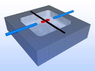 Wie eine Gitarrensaite können Nanoröhrchen (schwarz) eingespannt und zu Schwingungen angeregt werden. Ein elektrisches Feld (Elektroden: blau) sorgt dafür, das nur zwei der vielen möglichen Zustände angesteuert werden.