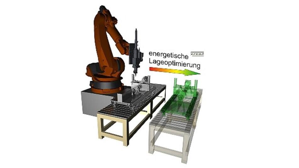 Energetische Lageoptimierung in der Automatisierung