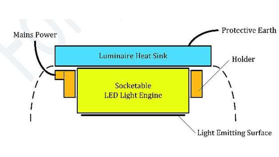 Bild 1: Aufbau einer Zhaga-konformen Lampe nach »Buch 2«