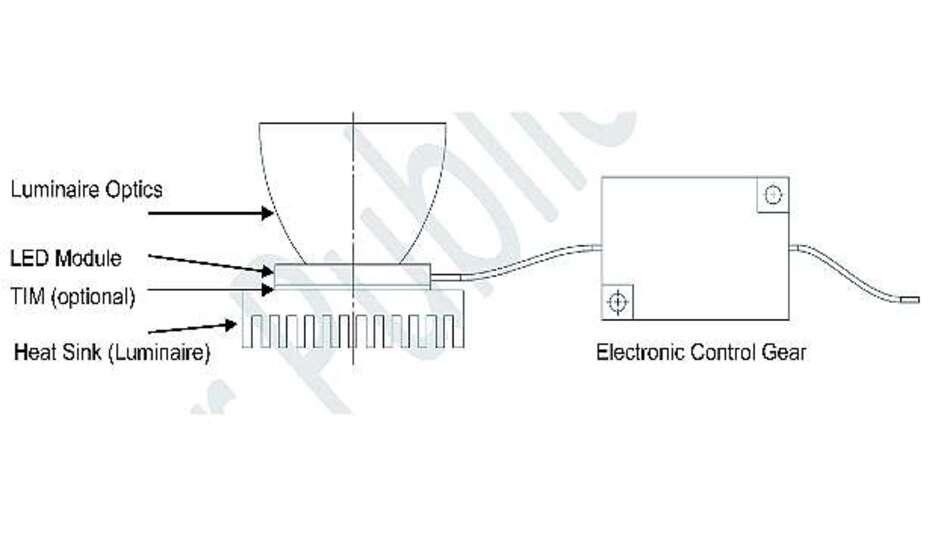 Bild 2: Prinzip der Light-Engine nach »Buch 3«