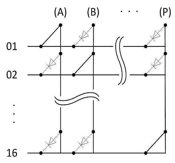 Bild 2: 16x16-Punktmatrix mit »Charlieplexing«