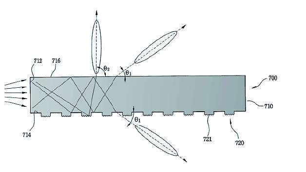 Bild 1: Schnitt durch einen Lichtleiter mit Einstrahlung von Links mit Strukturierung über raue Bereiche auf der Rückseite des Lichtleiters