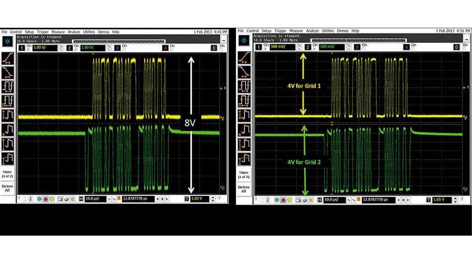 Bild 1. Viele Oszilloskope ermöglichen die Darstellung mehrerer Gitternetze; beim Agilent Infiniium beispielsweise sind es gleichzeitig bis zu 16. Das erleichtert die Skalierung des Kurvenzuges auf ein Format, das den gesamten Dynamikbereich des A/D-Umsetzers nutzt
