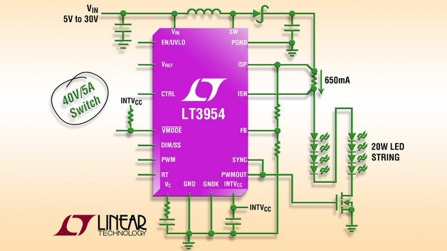 Wandler mit internem PWM-Generator: Der LT3954 von Linear.