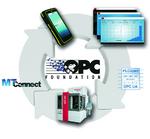 OPC UA - eine Standortbestimmung