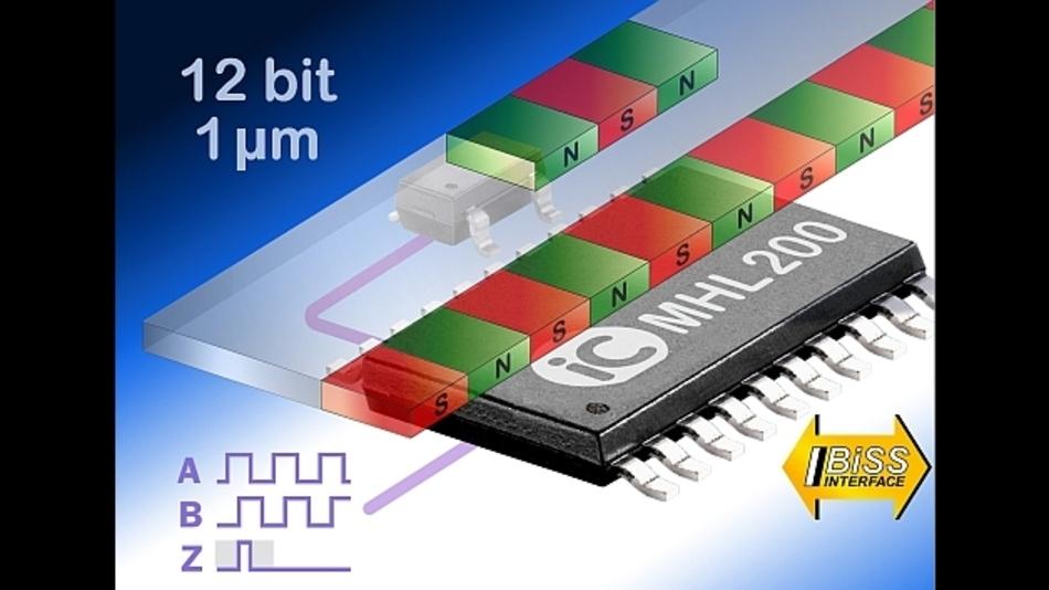 Universeller magnetischer 12-Bit-Positionsencoder