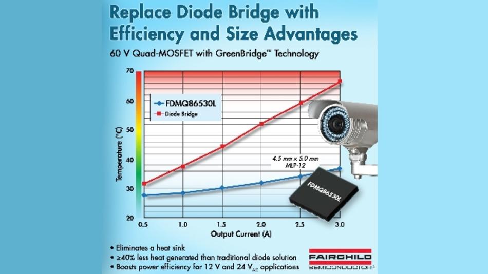 Vier 60-V-MOSFETs sind in dem »FDMQ86530L« integriert