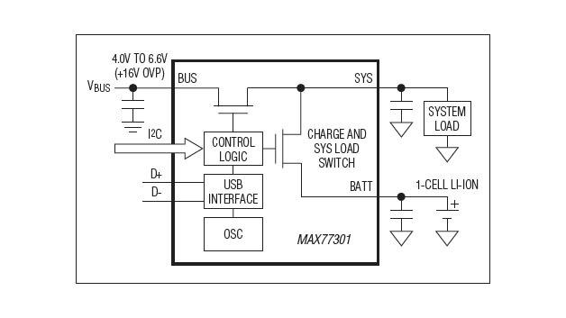 Vereinfachtes Schaltbild des MAX77301.