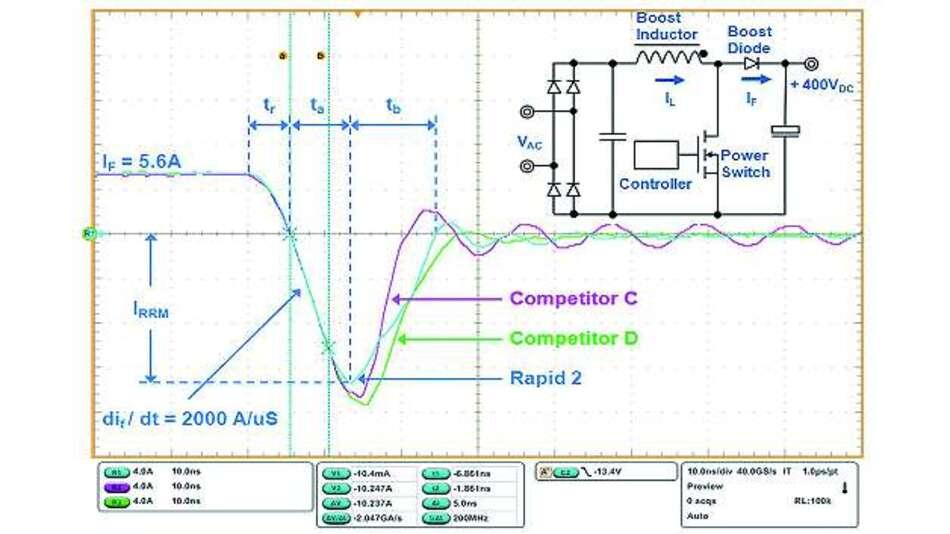 Bild 4: Signalverlauf für die Sperrerholung der Boost-Diode und entsprechende Testschaltung