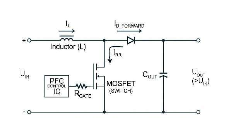 Bild 1: Vereinfachtes Schaltbild eines zur Leistungsfaktorkorrektur dienenden Aufwärtswandlers