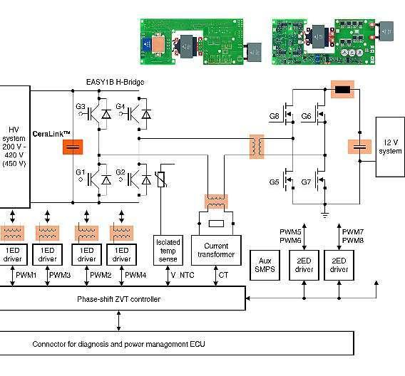 Bild 1: Infineons »Easykit«-DC/DC-Wandler kann bis zu 2,7 kW handhaben