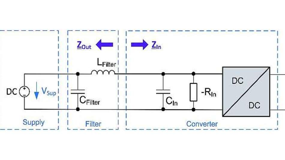 Bild 4: Vereinfachte Anordnung eines Schaltreglers mit Eingangsfilter