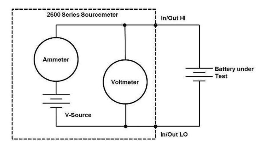 Bild 1: Sourcemeter als konstante Spannungsquelle