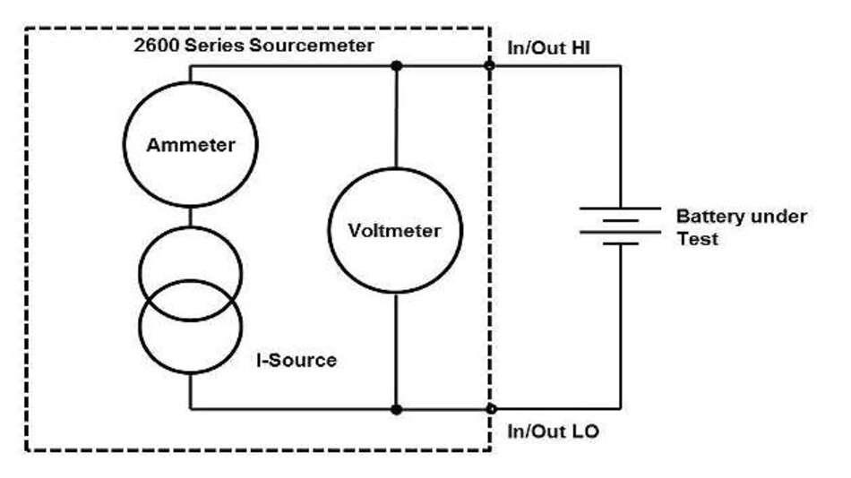 Bild 2: Sourcemeter als konstante Stromquelle