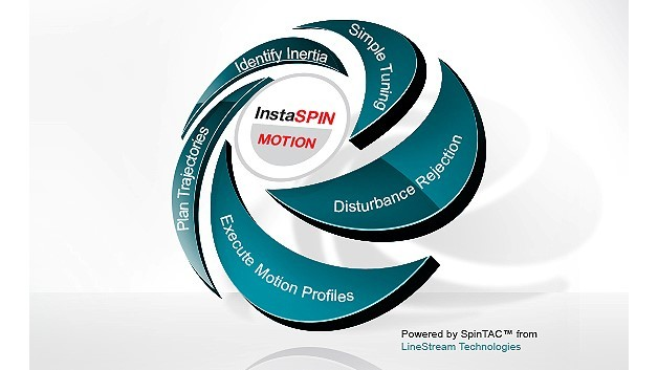 Die Features der »InstaSPIN-MOTION«-Lösung von Texas Instruments